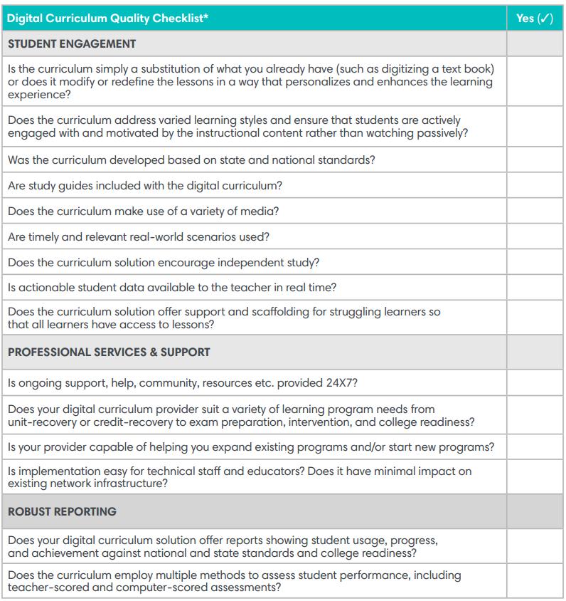 Apex Checklist