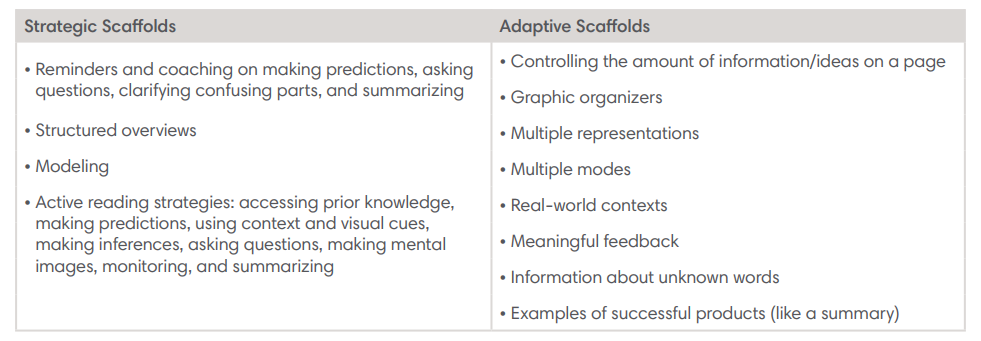 Strategic and Adaptive Scaffolds